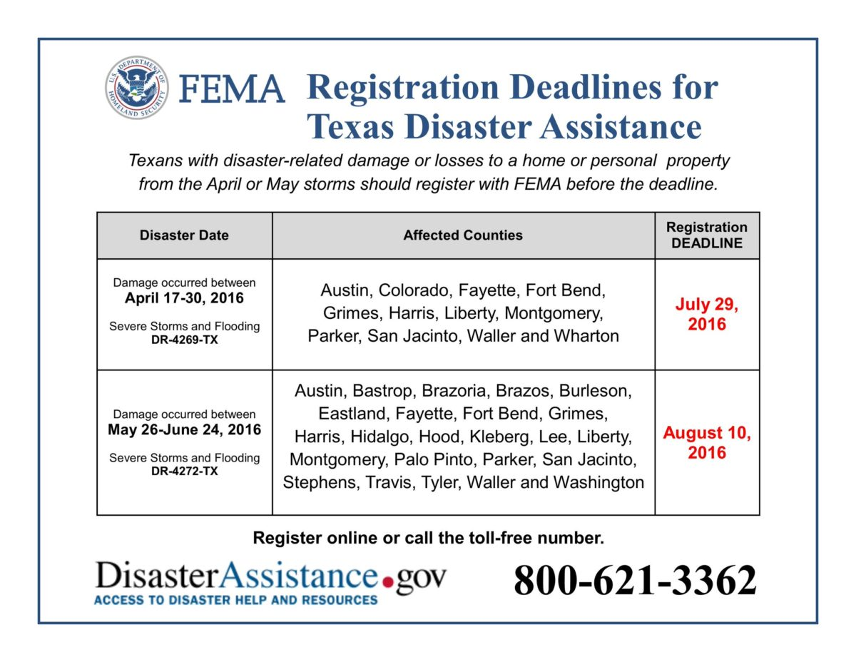 Texans Who Registered for April Storm Damage Should Register for May-June Floods, Too